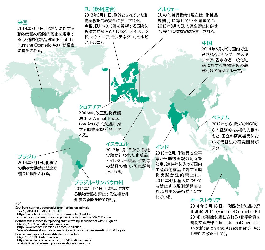 化粧品の動物実験ワールドマップ